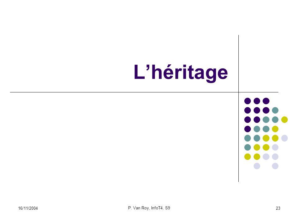 16/11/2004 P. Van Roy, InfoT4, S9 23 Lhéritage