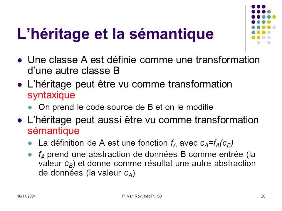 16/11/2004P. Van Roy, InfoT4, S926 Lhéritage et la sémantique Une classe A est définie comme une transformation dune autre classe B Lhéritage peut êtr