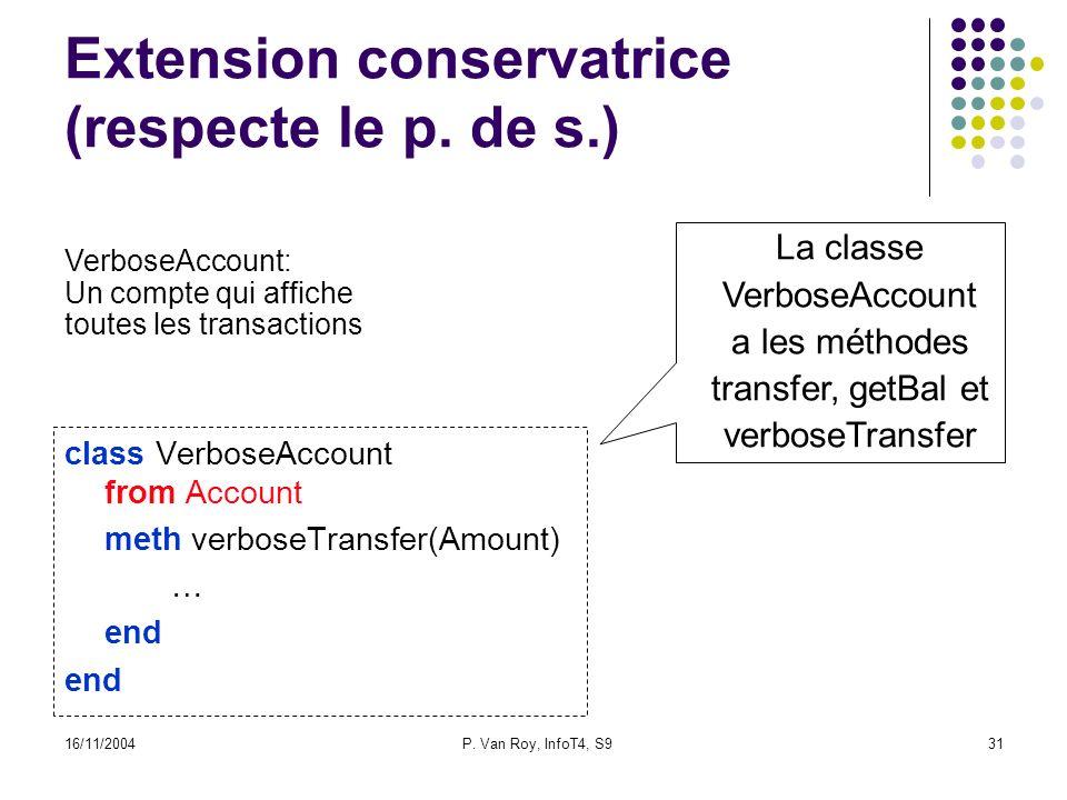 16/11/2004P. Van Roy, InfoT4, S931 Extension conservatrice (respecte le p. de s.) class VerboseAccount from Account meth verboseTransfer(Amount) … end