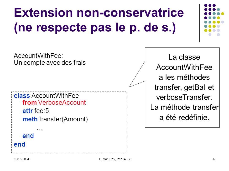 16/11/2004P. Van Roy, InfoT4, S932 Extension non-conservatrice (ne respecte pas le p. de s.) class AccountWithFee from VerboseAccount attr fee:5 meth