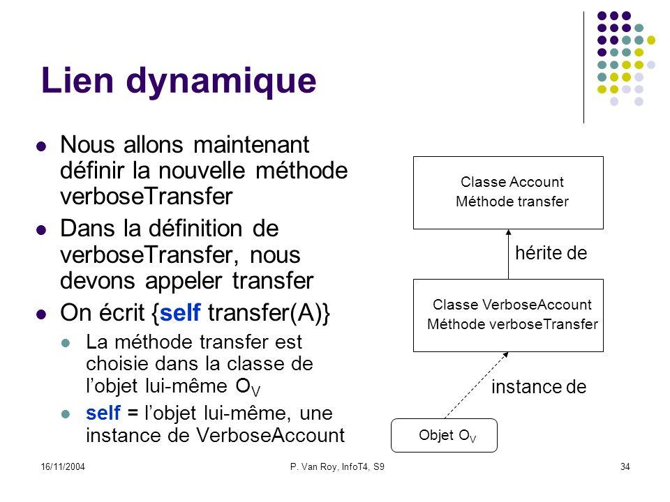 16/11/2004P. Van Roy, InfoT4, S934 Lien dynamique Nous allons maintenant définir la nouvelle méthode verboseTransfer Dans la définition de verboseTran