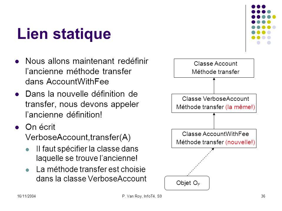 16/11/2004P. Van Roy, InfoT4, S936 Lien statique Nous allons maintenant redéfinir lancienne méthode transfer dans AccountWithFee Dans la nouvelle défi