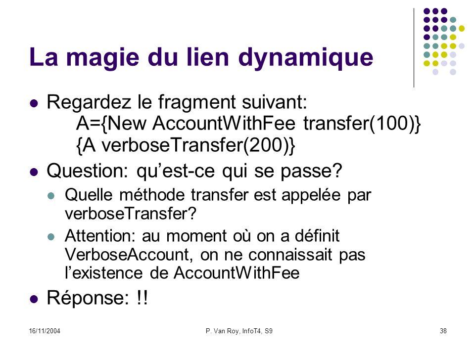 16/11/2004P. Van Roy, InfoT4, S938 La magie du lien dynamique Regardez le fragment suivant: A={New AccountWithFee transfer(100)} {A verboseTransfer(20