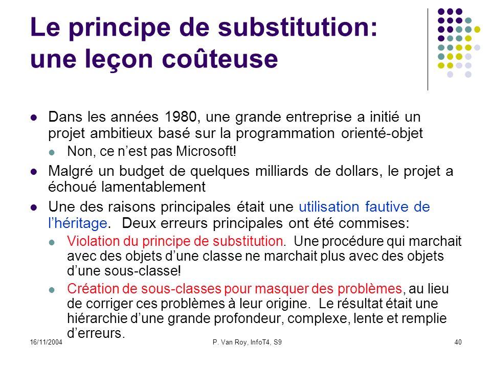 16/11/2004P. Van Roy, InfoT4, S940 Le principe de substitution: une leçon coûteuse Dans les années 1980, une grande entreprise a initié un projet ambi