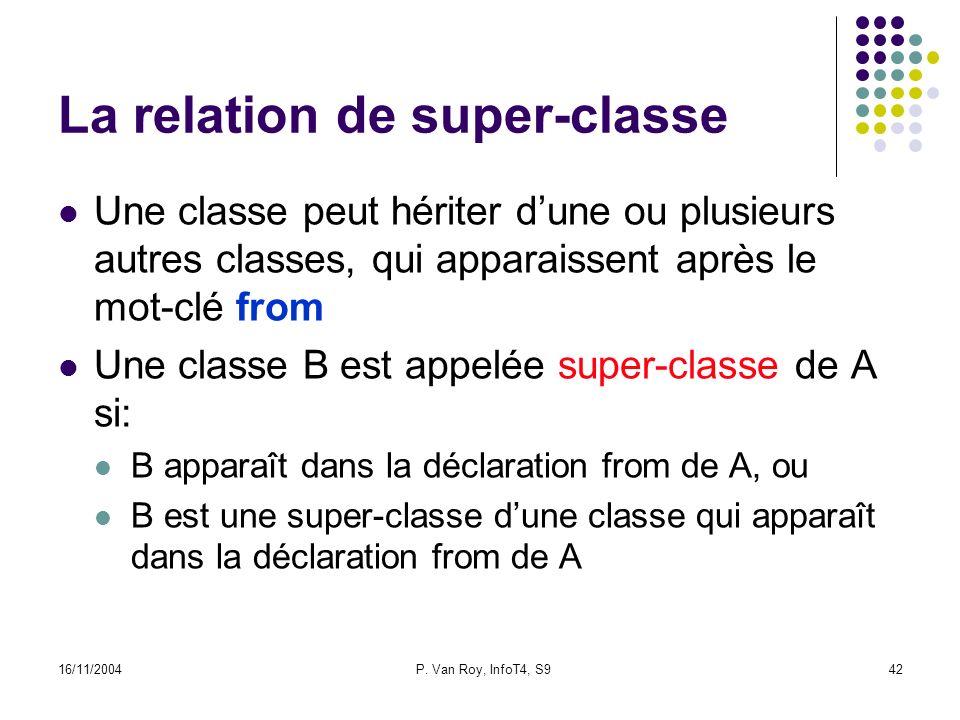 16/11/2004P. Van Roy, InfoT4, S942 La relation de super-classe Une classe peut hériter dune ou plusieurs autres classes, qui apparaissent après le mot