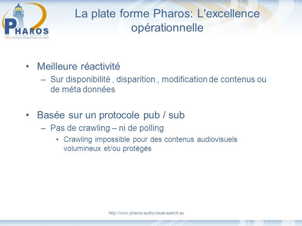 http://www.pharos-audiovisual-search.eu La plate forme Pharos: L'excellence opérationnelle Meilleure réactivité –Sur disponibilité, disparition, modif