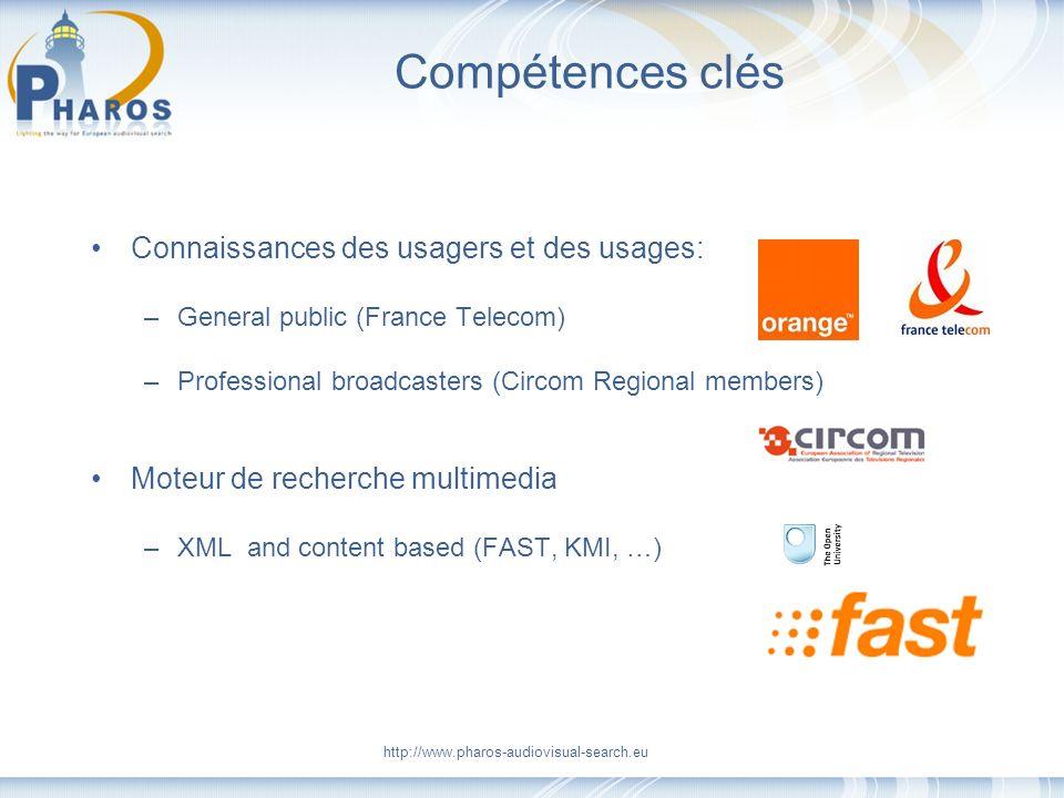 http://www.pharos-audiovisual-search.eu Compétences clés Connaissances des usagers et des usages: –General public (France Telecom) –Professional broad