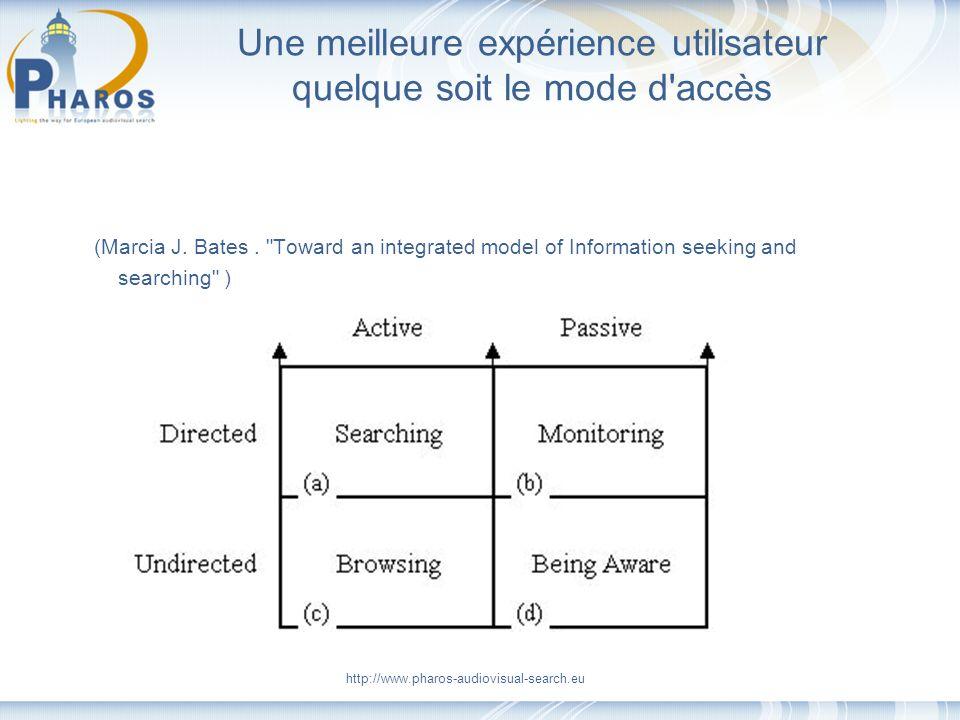 http://www.pharos-audiovisual-search.eu Une meilleure expérience utilisateur quelque soit le mode d'accès (Marcia J. Bates.