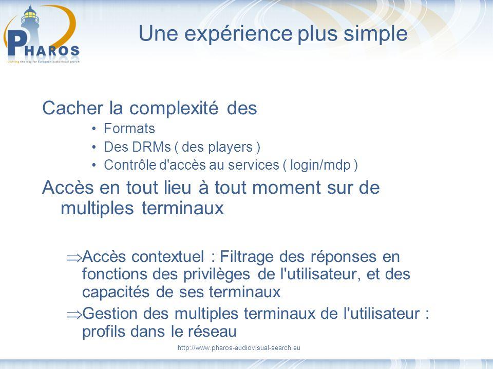 http://www.pharos-audiovisual-search.eu Une expérience plus simple Cacher la complexité des Formats Des DRMs ( des players ) Contrôle d'accès au servi