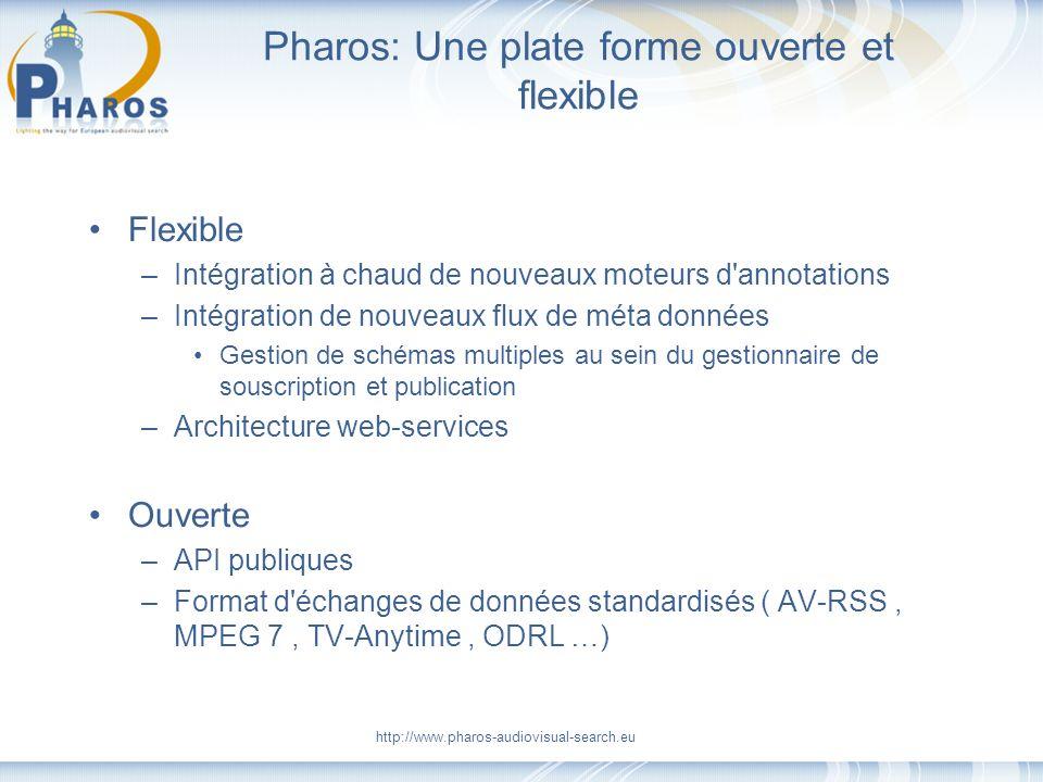 http://www.pharos-audiovisual-search.eu Pharos: Une plate forme ouverte et flexible Flexible –Intégration à chaud de nouveaux moteurs d'annotations –I