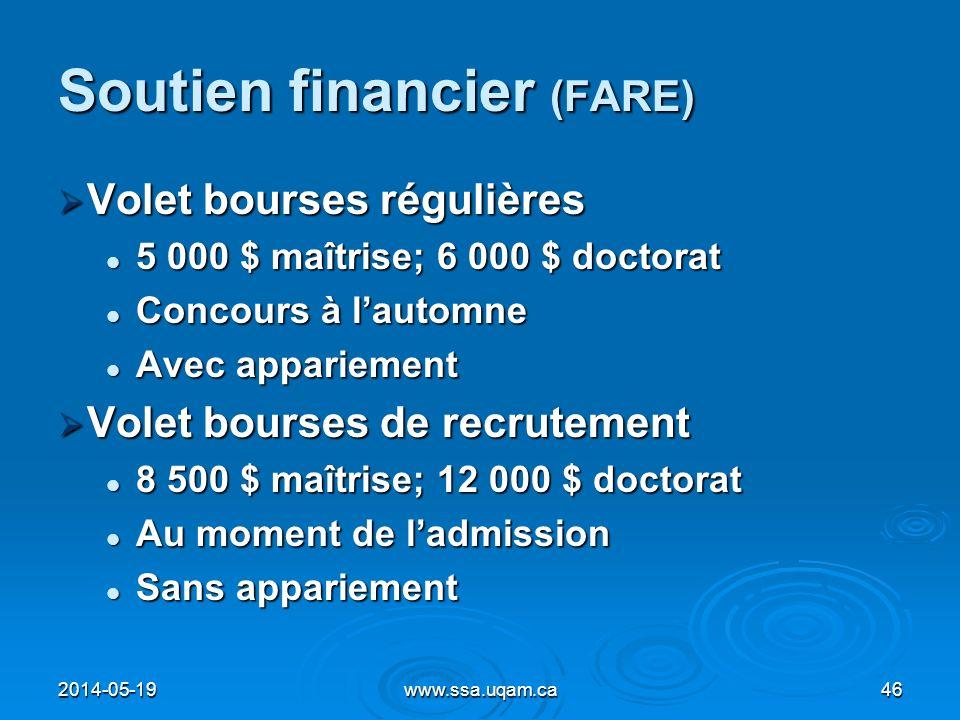 Soutien financier (FARE) Volet bourses régulières Volet bourses régulières 5 000 $ maîtrise; 6 000 $ doctorat 5 000 $ maîtrise; 6 000 $ doctorat Conco
