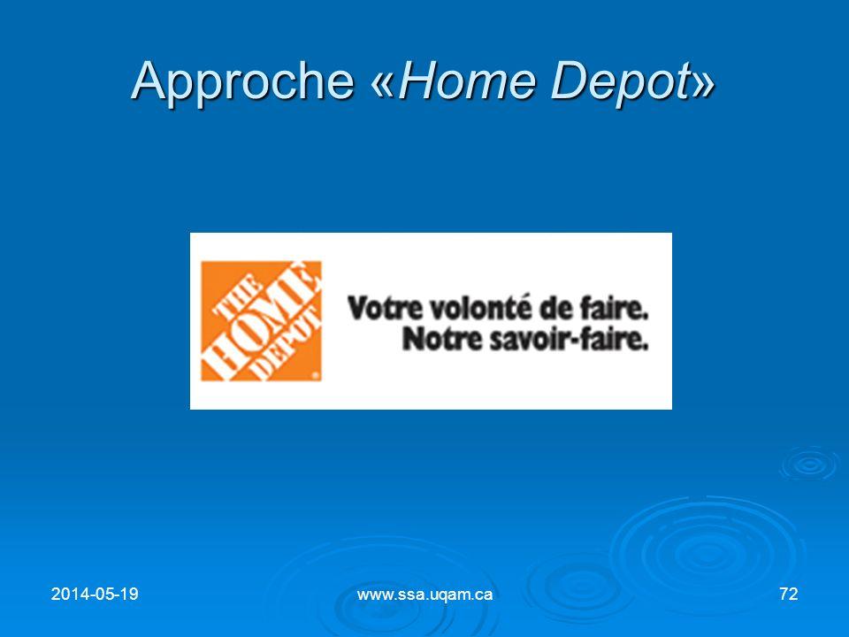 2014-05-19www.ssa.uqam.ca72 Approche «Home Depot»