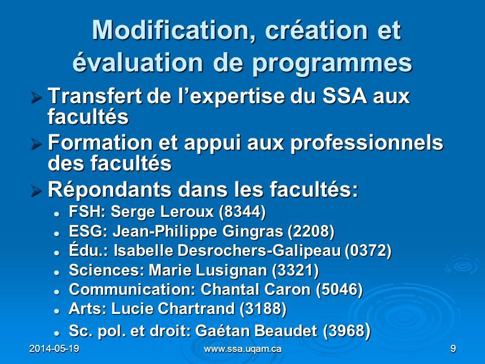 Modification, création et évaluation de programmes Modification, création et évaluation de programmes Transfert de lexpertise du SSA aux facultés Tran