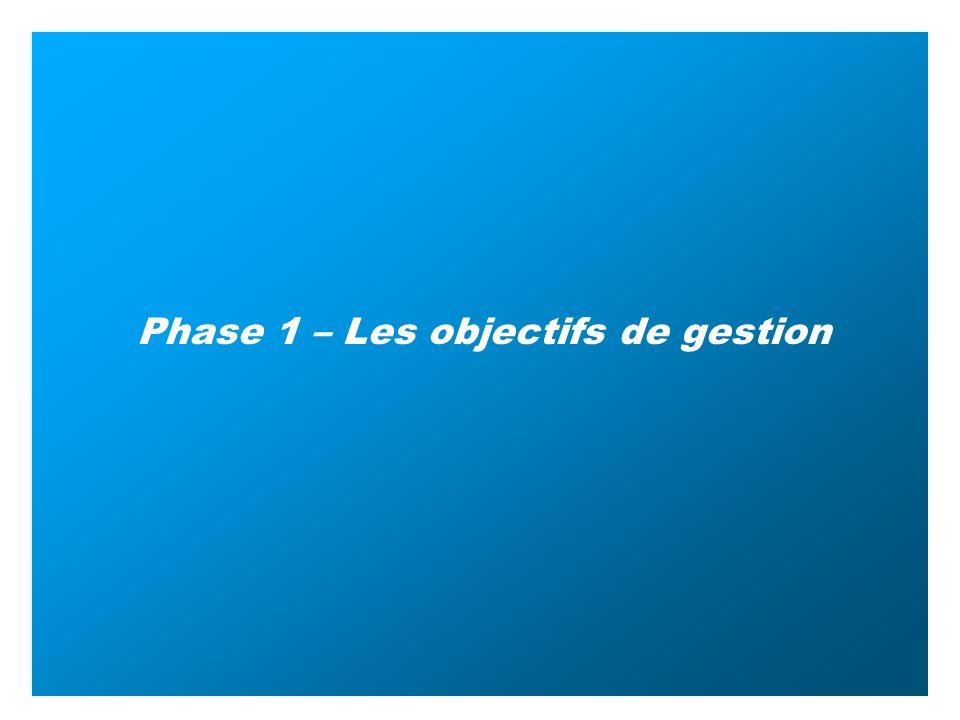 FRACTALES 2005 Phase 1 – Les objectifs de gestion