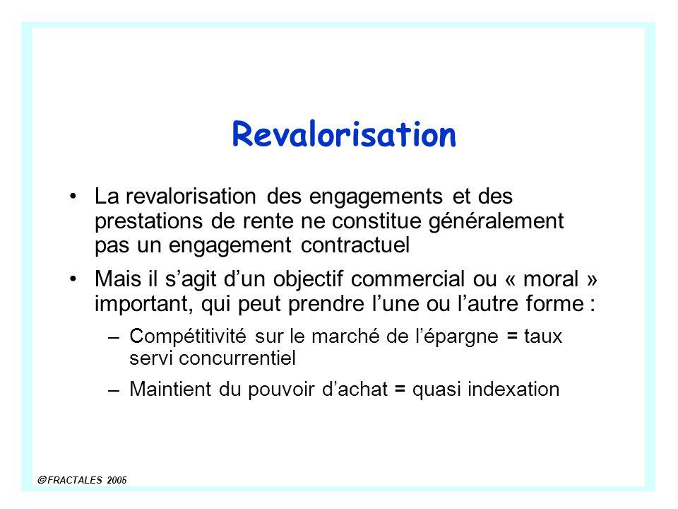 FRACTALES 2005 Revalorisation La revalorisation des engagements et des prestations de rente ne constitue généralement pas un engagement contractuel Ma