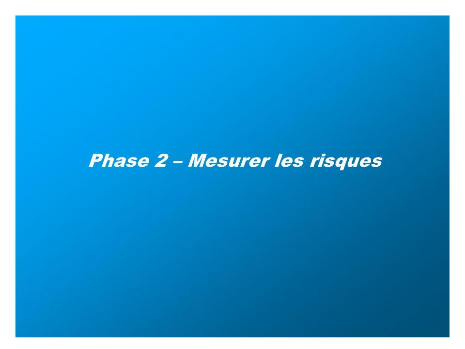 FRACTALES 2005 Phase 2 – Mesurer les risques