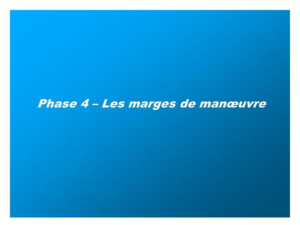 FRACTALES 2005 Phase 4 – Les marges de manœuvre