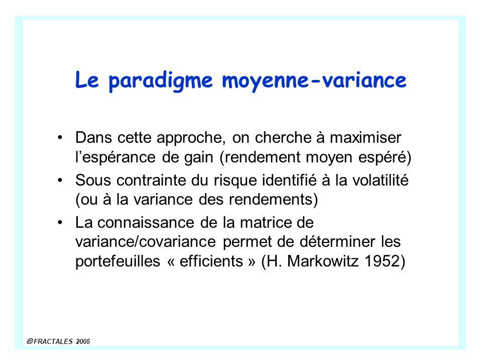 FRACTALES 2005 Le paradigme moyenne-variance Dans cette approche, on cherche à maximiser lespérance de gain (rendement moyen espéré) Sous contrainte du risque identifié à la volatilité (ou à la variance des rendements) La connaissance de la matrice de variance/covariance permet de déterminer les portefeuilles « efficients » (H.