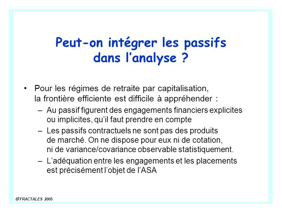 FRACTALES 2005 Peut-on intégrer les passifs dans lanalyse .