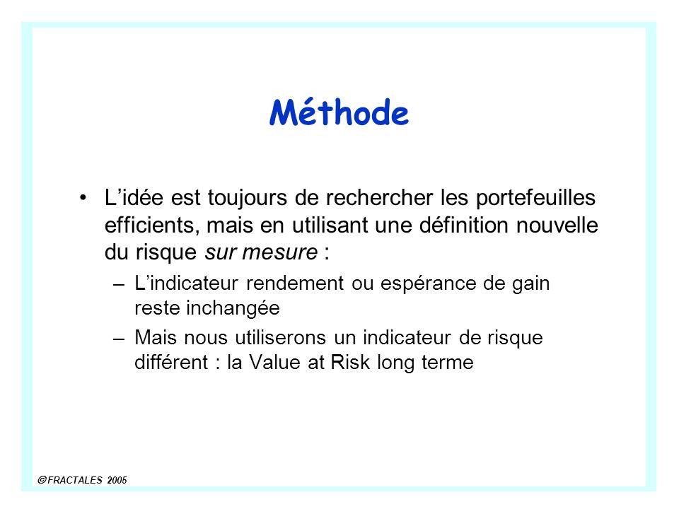 FRACTALES 2005 Méthode Lidée est toujours de rechercher les portefeuilles efficients, mais en utilisant une définition nouvelle du risque sur mesure :
