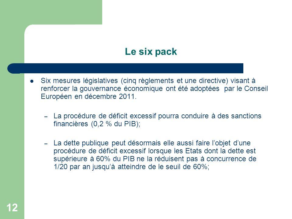 12 Le six pack Six mesures législatives (cinq règlements et une directive) visant à renforcer la gouvernance économique ont été adoptées par le Consei