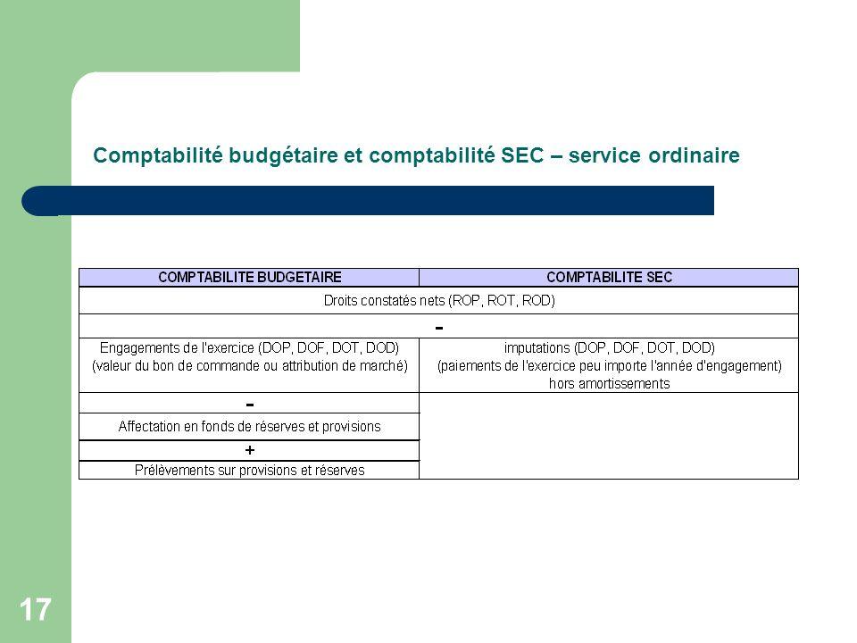 17 Comptabilité budgétaire et comptabilité SEC – service ordinaire