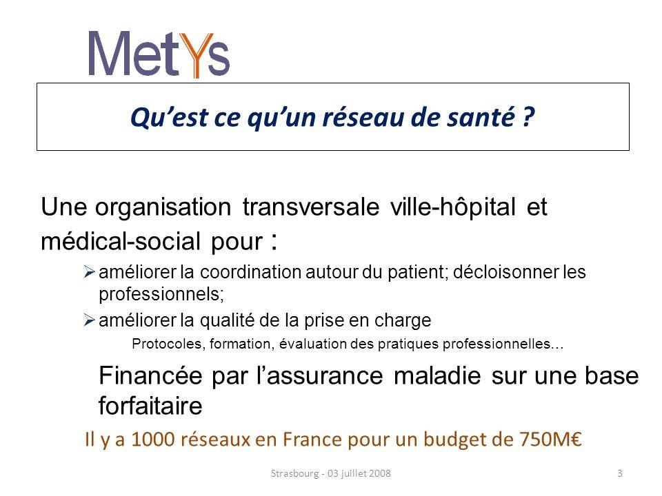 Des objectifs fixés par la loi Article L.6321-1 du code de la santé publique : « les réseaux de santé ont pour objet de favoriser laccès aux soins, la coordination, la continuité ou linterdisciplinarité des prise s en charge sanitaires..(…) et assurent une prise en charge adaptée aux besoins de la personne tant sur le plan de léducation à la santé, de la prévention, du diagnostic que des soins (…) », Strasbourg - 03 juillet 20084