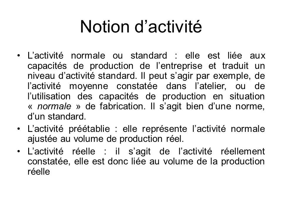 Notion dactivité Lactivité normale ou standard : elle est liée aux capacités de production de lentreprise et traduit un niveau dactivité standard. Il
