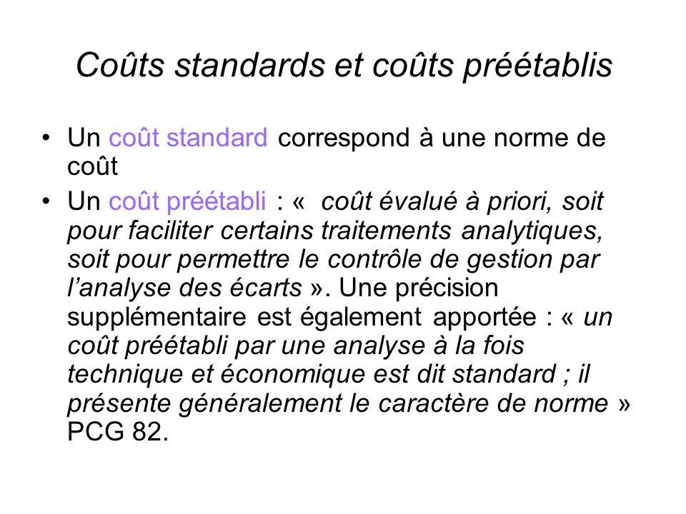 Coûts standards et coûts préétablis Un coût standard correspond à une norme de coût Un coût préétabli : « coût évalué à priori, soit pour faciliter ce