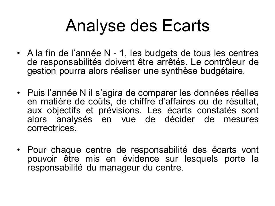 Analyse des Ecarts A la fin de lannée N - 1, les budgets de tous les centres de responsabilités doivent être arrêtés. Le contrôleur de gestion pourra