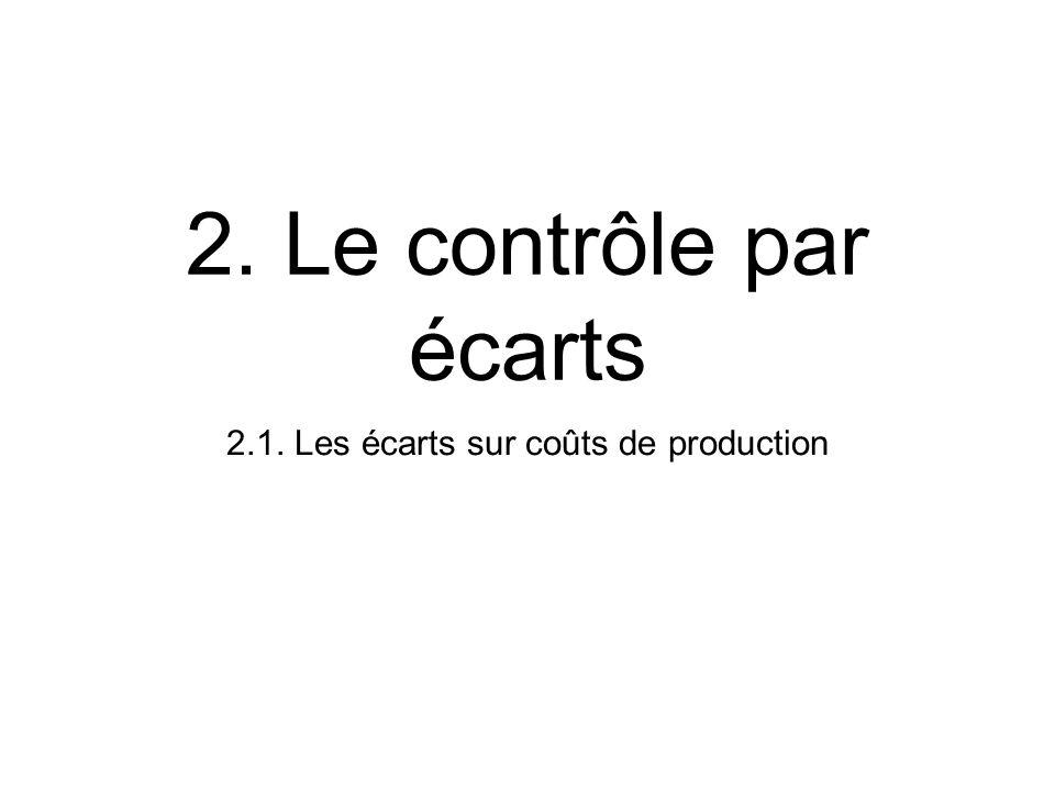 2. Le contrôle par écarts 2.1. Les écarts sur coûts de production