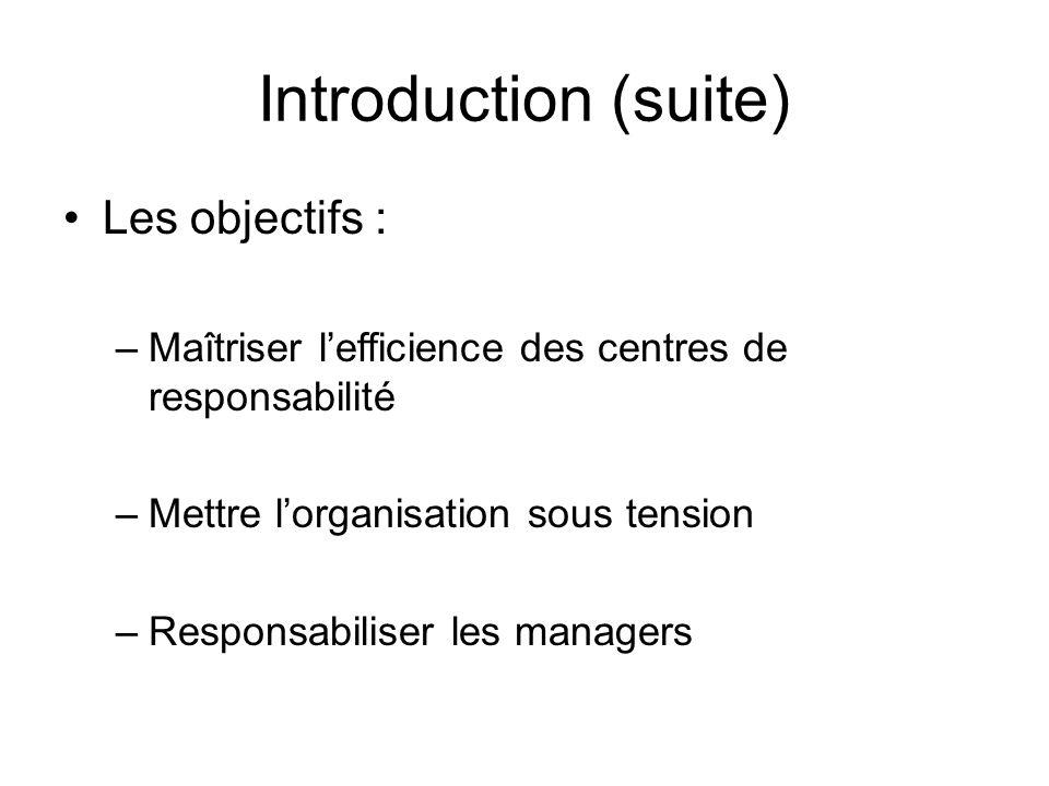 Introduction (suite) Les objectifs : –Maîtriser lefficience des centres de responsabilité –Mettre lorganisation sous tension –Responsabiliser les mana