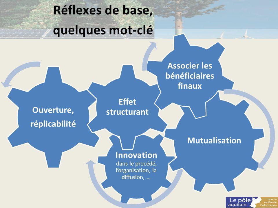 Innovation dans le procédé, lorganisation, la diffusion, … Ouverture, réplicabilité Réflexes de base, quelques mot-clé Mutualisation Effet structurant