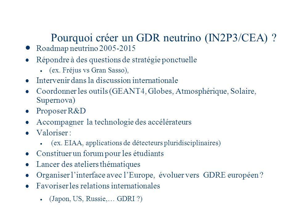Groupes de travail 5 groupes de travail (2 leaders par WG) A rediscuter à la première réunion: 1)Déterminer les paramètres du neutrino 2)Physique au delà du modèle standard 3)Neutrino dans lUnivers 4)Accélérateurs, Détecteurs, Valorisation 5)Outils (Globes, Optimiser GEANT pour basse radioactivité, codes atmosphériques, solaires) Personnes potentiellement intéressés : 100 (60-70 personnes permanents + une trentaine de thésards) Quest ce quon va financer .
