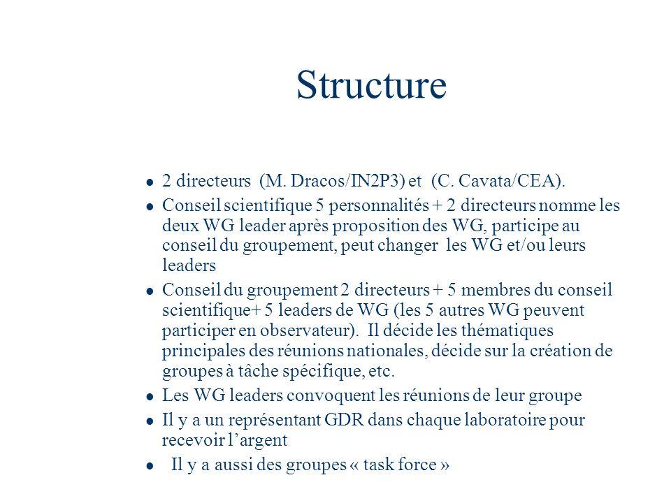 Structure 2 directeurs (M. Dracos/IN2P3) et (C. Cavata/CEA).