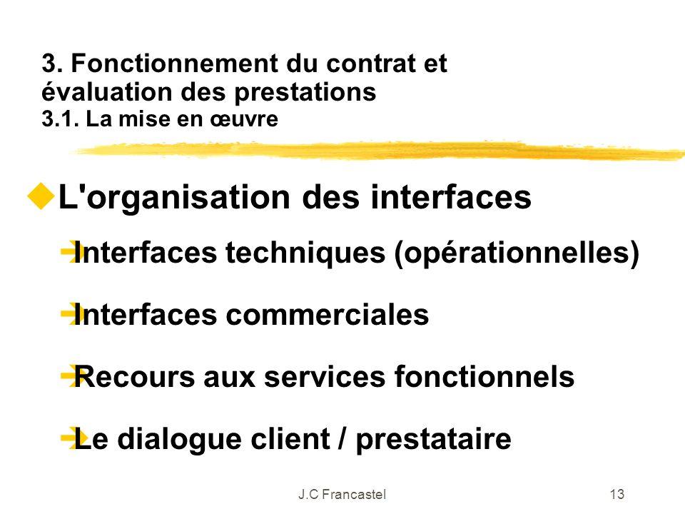 J.C Francastel13 L'organisation des interfaces Interfaces techniques (opérationnelles) Interfaces commerciales Recours aux services fonctionnels Le di