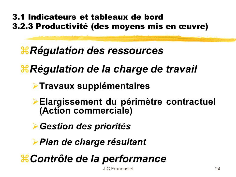 J.C Francastel24 3.1 Indicateurs et tableaux de bord 3.2.3 Productivité (des moyens mis en œuvre) zRégulation des ressources zRégulation de la charge