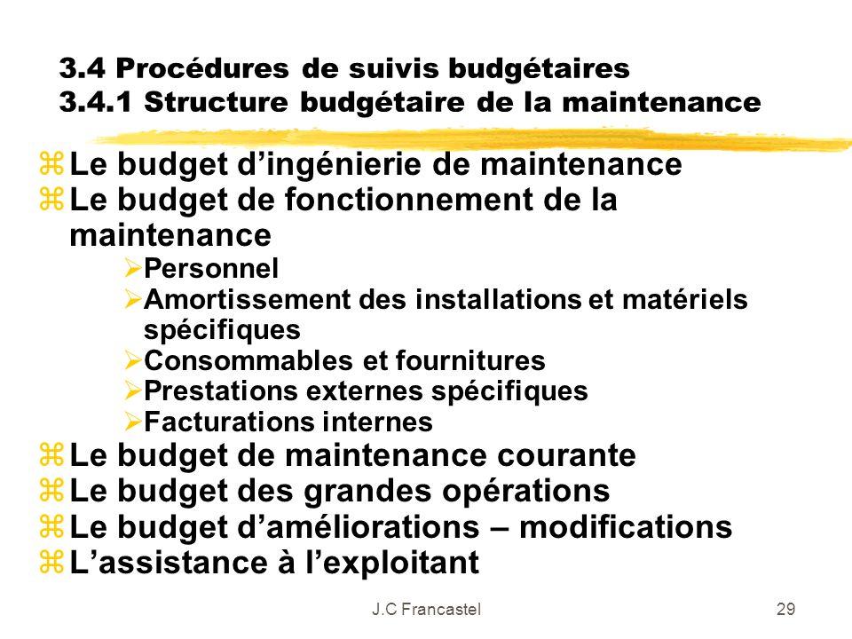 J.C Francastel29 3.4 Procédures de suivis budgétaires 3.4.1 Structure budgétaire de la maintenance zLe budget dingénierie de maintenance zLe budget de