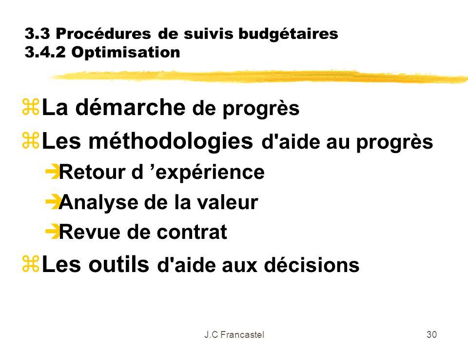 J.C Francastel30 3.3 Procédures de suivis budgétaires 3.4.2 Optimisation zLa démarche de progrès zLes méthodologies d'aide au progrès èRetour d expéri
