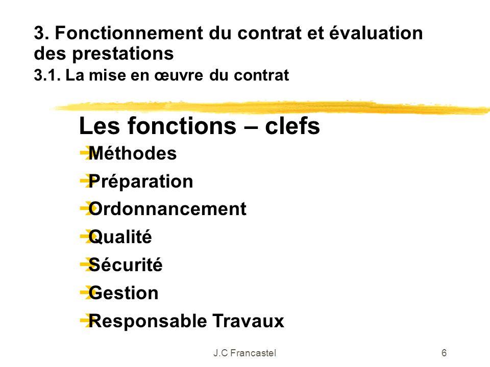 6 Les fonctions – clefs Méthodes Préparation Ordonnancement Qualité Sécurité Gestion Responsable Travaux 3. Fonctionnement du contrat et évaluation de
