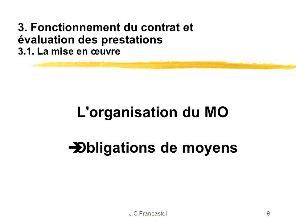 9 L'organisation du MO Obligations de moyens 3. Fonctionnement du contrat et évaluation des prestations 3.1. La mise en œuvre