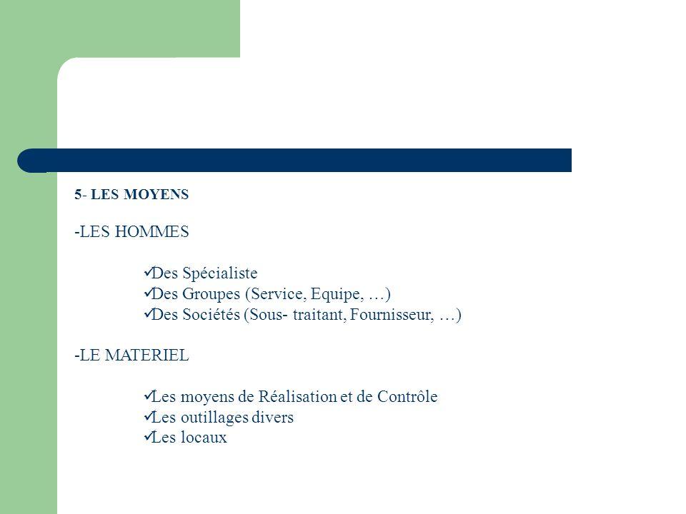 5- LES MOYENS -LES HOMMES Des Spécialiste Des Groupes (Service, Equipe, …) Des Sociétés (Sous- traitant, Fournisseur, …) -LE MATERIEL Les moyens de Ré