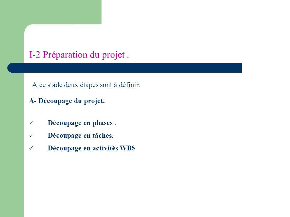 I-2 Préparation du projet. A ce stade deux étapes sont à définir: A- Découpage du projet. Découpage en phases. Découpage en tâches. Découpage en activ