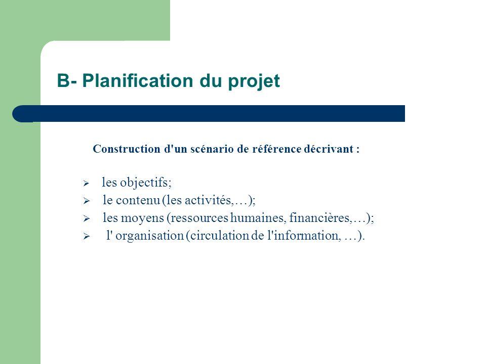 B- Planification du projet Construction d'un scénario de référence décrivant : les objectifs; le contenu (les activités,…); les moyens (ressources hum