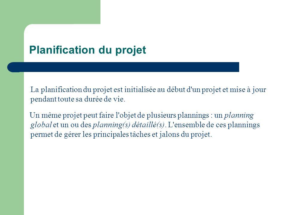 Planification du projet La planification du projet est initialisée au début d'un projet et mise à jour pendant toute sa durée de vie. Un même projet p