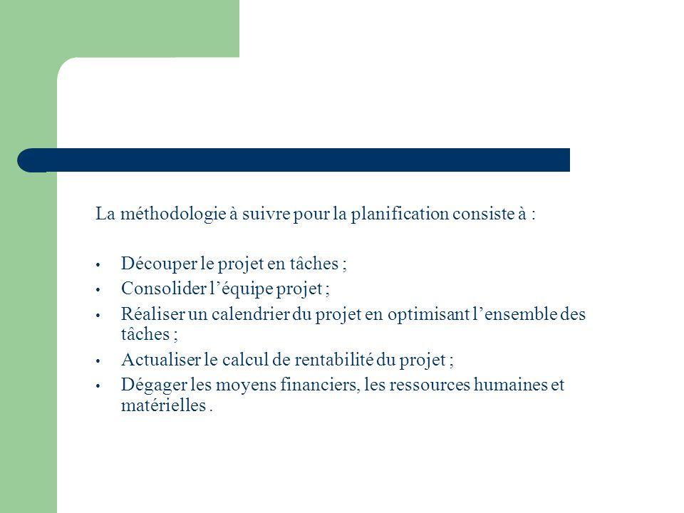 La méthodologie à suivre pour la planification consiste à : Découper le projet en tâches ; Consolider léquipe projet ; Réaliser un calendrier du proje
