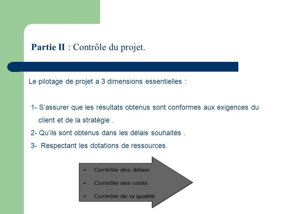 Partie II : Contrôle du projet. Le pilotage de projet a 3 dimensions essentielles : 1- Sassurer que les résultats obtenus sont conformes aux exigences