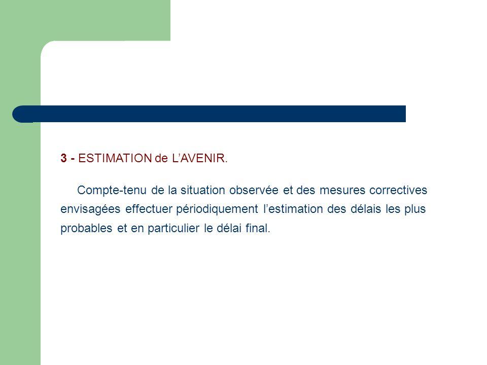 3 - ESTIMATION de LAVENIR. Compte-tenu de la situation observée et des mesures correctives envisagées effectuer périodiquement lestimation des délais