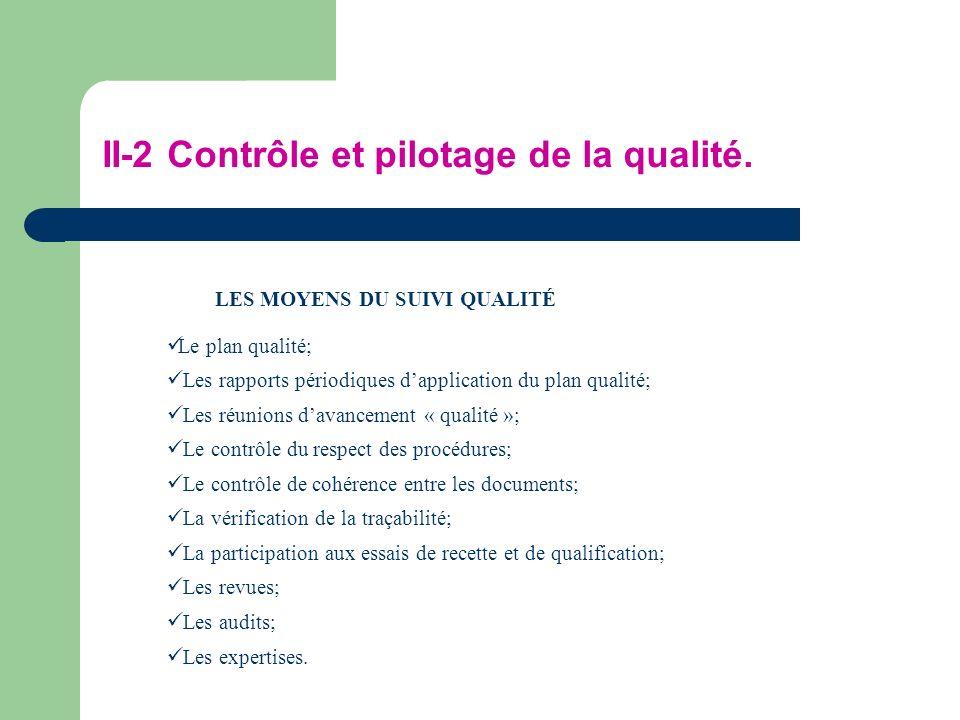 II-2 Contrôle et pilotage de la qualité. LES MOYENS DU SUIVI QUALITÉ Le plan qualité; Les rapports périodiques dapplication du plan qualité; Les réuni