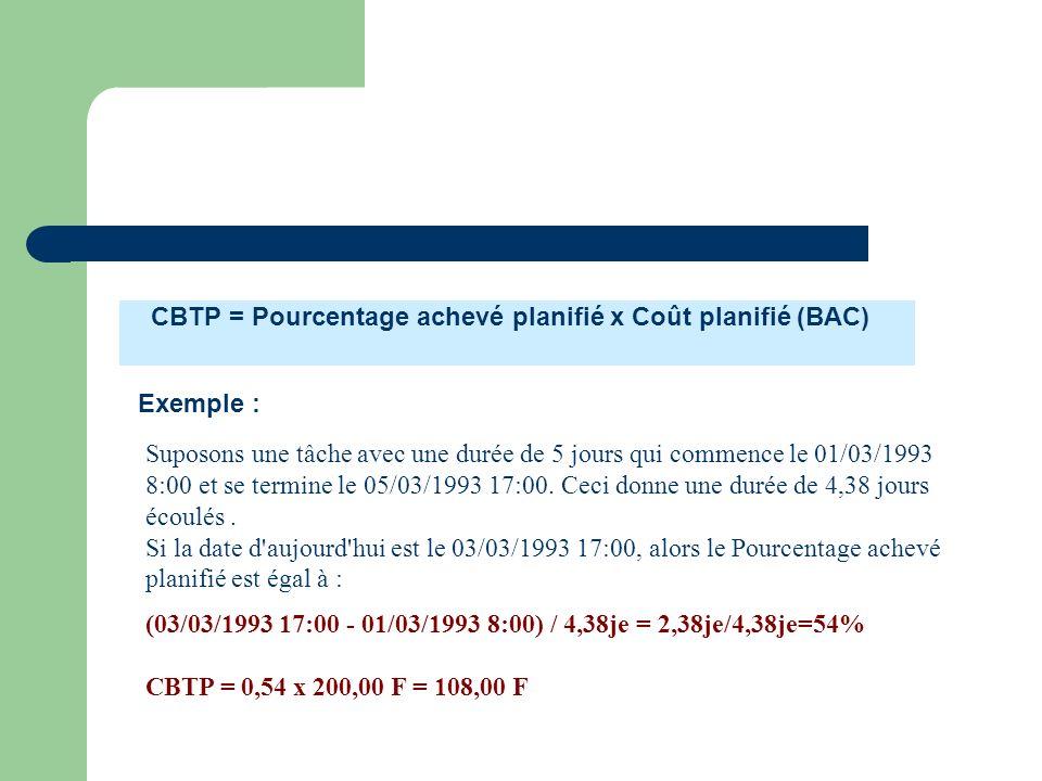 CBTP = Pourcentage achevé planifié x Coût planifié (BAC) Exemple : Suposons une tâche avec une durée de 5 jours qui commence le 01/03/1993 8:00 et se